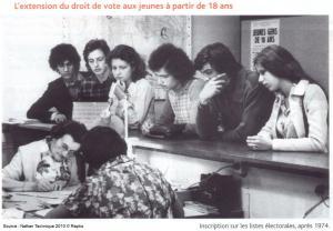 1974 majorite 18 ans