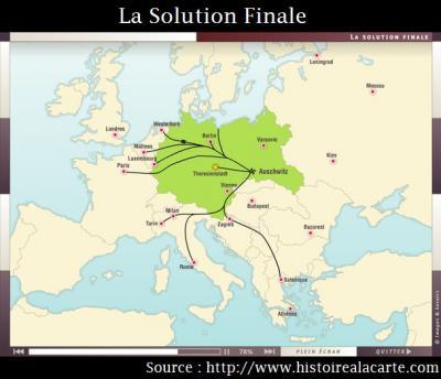 Solutionfinale